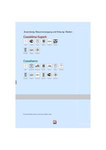 Coesklima Superk. Coestherm. Anwendung Wasserversorgung und Heizung: Marken. Italien Russland Ukraine Spanien Frankreich Finnland