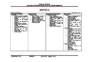 Colegio de Bachilleres RELACION E INTERPRETACION DE DATOS. TERCER SEMESTRE ANEXO 3