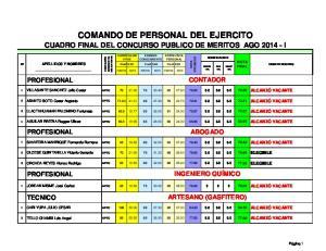COMANDO DE PERSONAL DEL EJERCITO CUADRO FINAL DEL CONCURSO PUBLICO DE MERITOS AGO I