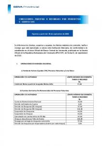 COMISIONES,TARIFAS O RECARGOS POR PRODUCTOS Y SERVICIOS