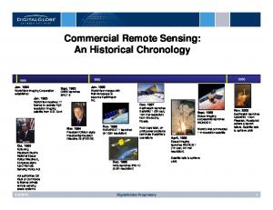 Commercial Remote Sensing: An Historical Chronology