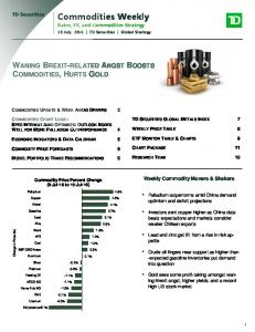 Commodities Weekly Rates, FX, and Commodities Strategy