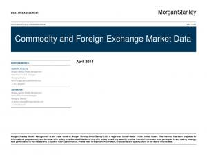 Commodity and Foreign Exchange Market Data