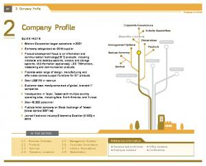 Company Profile. 2. Company Profile