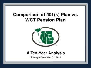 Comparison of 401(k) Plan vs. WCT Pension Plan