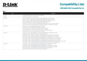 Compatibility Lists. DSN-6000 HDD Compatibility List REV. Description