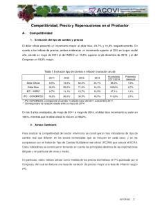 Competitividad, Precio y Repercusiones en el Productor