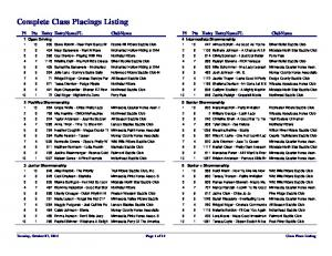 Complete Class Placings Listing
