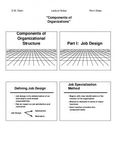 Components of Organizational