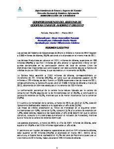 COMPORTAMIENTO DEL SISTEMA DE COOPERATIVAS DE AHORRO Y CREDITO