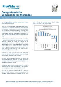 Comportamiento Semanal de los Mercados