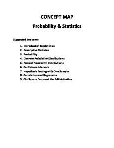 CONCEPT MAP Probability & Statistics