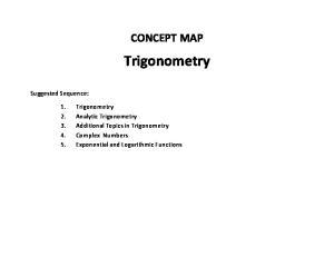 CONCEPT MAP Trigonometry