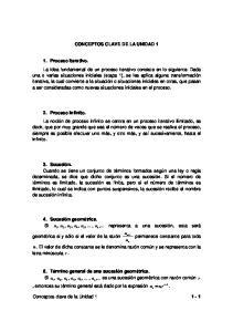 CONCEPTOS CLAVE DE LA UNIDAD 1