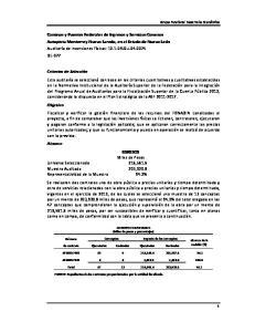 CONCEPTOS REVISADOS (Miles de pesos y porcentajes) Importe de los conceptos. Ejecutados Revisados Ejecutados Revisados