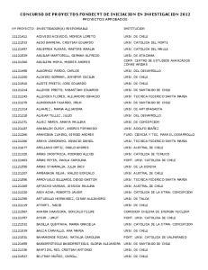 CONCURSO DE PROYECTOS FONDECYT DE INICIACION EN INVESTIGACION 2012 PROYECTOS APROBADOS