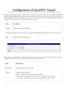 Configuration of OpenVPN Tunnel