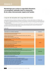 Conjunto de indicadores de la seguridad alimentaria