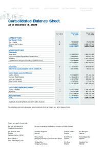 Consolidated Balance Sheet As at December 31, 2009
