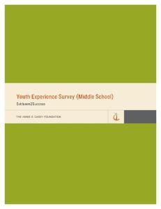 Contents. I. Instructions 1. II. Survey 3