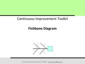 Continuous Improvement Toolkit. Fishbone Diagram. Continuous Improvement Toolkit