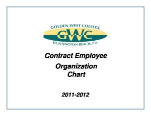 Contract Employee Organization Chart