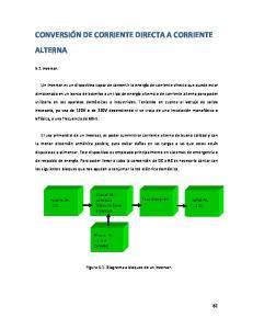CONVERSIÓN DE CORRIENTE DIRECTA A CORRIENTE ALTERNA