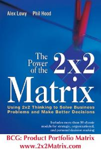 COPYRIGHTED MATERIAL CONTENTS PART ONE: 2 2 THINKING PART TWO: 2 2 PRACTICE. Foreword xiii. Acknowledgments. The Authors