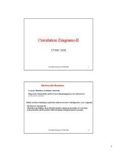 Correlation Diagrams-II