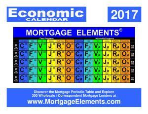 Correspondent Mortgage Lenders at