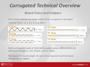 Corrugated Technical Overview