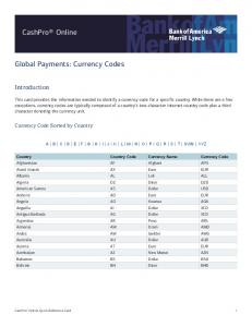 Country Country Code Currency Name Currency Code