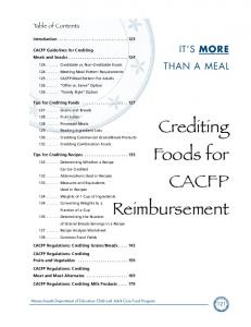 Crediting Foods for CACFP