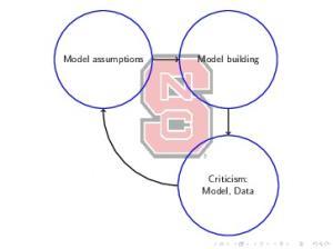 Criticism: Model, Data