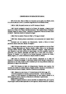 CRONOLOGIA DE IGNACIO ZULOAGA