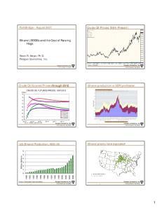 Crude Oil Prices 1994-Present