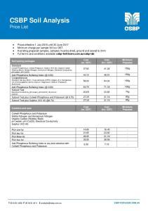 CSBP Soil Analysis Price List