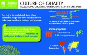 CULTURE OF QUALITY ACCELERATING GROWTH AND PERFORMANCE IN THE ENTERPRISE