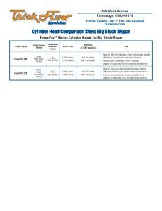 Cylinder Head Comparison Sheet Big Block Mopar