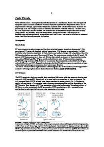Cystic Fibrosis. Pathogenesis. Genetic Basis