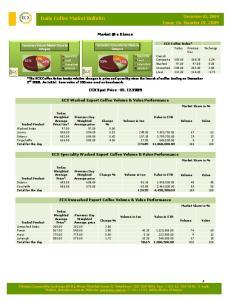 Daily Coffee Market Bulletin