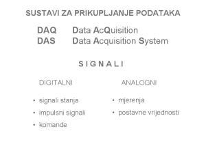 Data AcQuisition Data Acquisition System