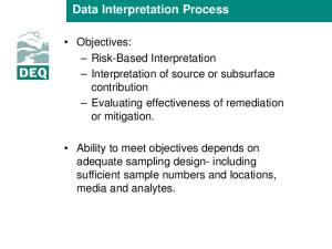 Data Interpretation Process