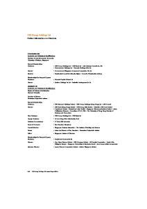 DBS Group Holdings Ltd