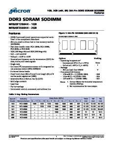 DDR3 SDRAM SODIMM MT8JSF12864H 1GB MT8JSF25664H 2GB. Features. 1GB, 2GB (x64, SR) 204-Pin DDR3 SDRAM SODIMM. Features