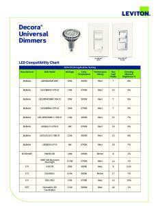 Decora Universal Dimmers