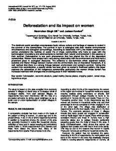Deforestation and its impact on women
