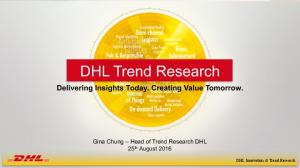 Delivering Insights Today. Creating Value Tomorrow