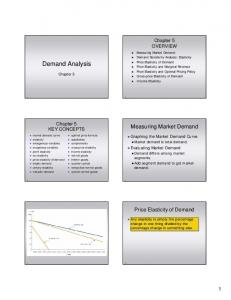 Demand Analysis. Measuring Market Demand. Price Elasticity of Demand. Chapter 5 OVERVIEW KEY CONCEPTS. Graphing the Market Demand Curve