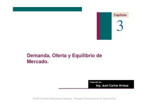 Demanda, Oferta y Equilibrio de Mercado
